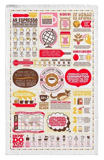 Gifts for Coffee Lovers - Coffee Towel