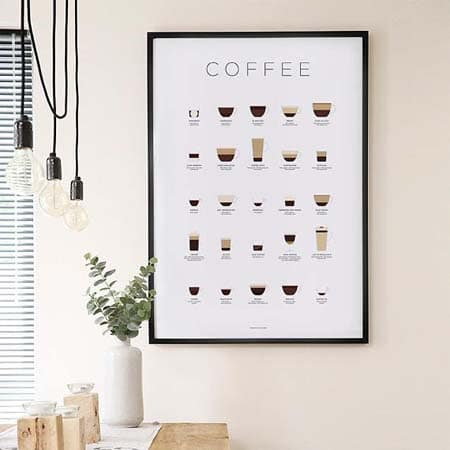 Gifts for Coffee Lovers - Modern Poster