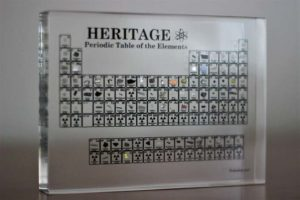 Heritage periodic table the giftler gifts heritage periodic table urtaz Images