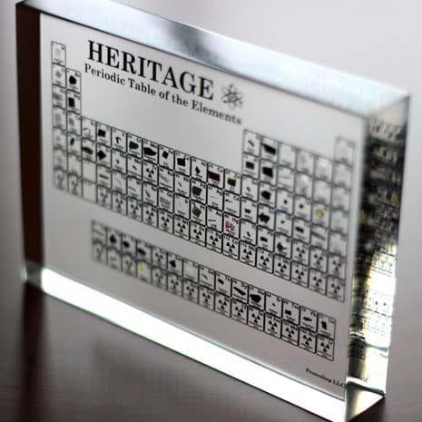 Heritage Periodic Table